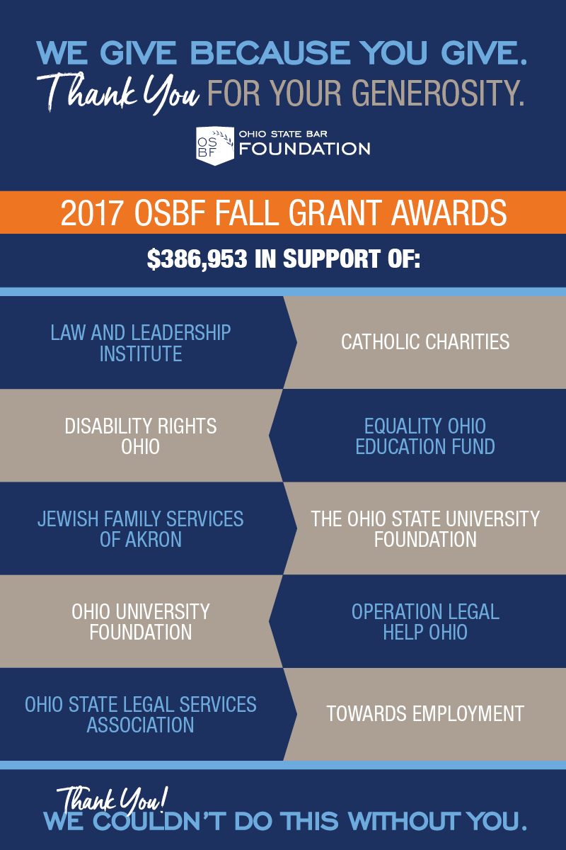 OSBF Grant Allocations